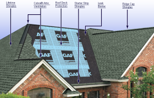 GAF Certified Timberline HD Shingles